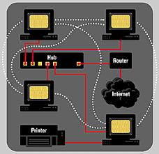 peer to peer network computerworld navigating a p2p network