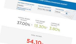investment tax calculator