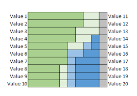 D3 Horizontal Bar Chart D3 Js Horizontal Stacked Bar Chart With 2 Vertical Axes And