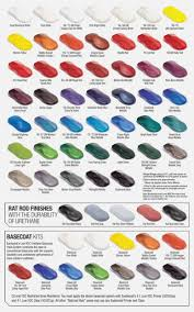 Automotive Paint Color Chart 44 Memorable Dupont Automotive Paints Color Chart
