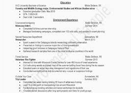 Inspirational Free Professional Resume Templates 2015 Template And