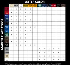 Color Chart | Sewah Studios