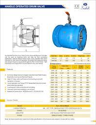 pressure reducing valve safety valve pressure relief valve suzhik handle operated drum valve