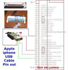 5 wire usb diagram wiring diagram schematics baudetails info apple iphone usb cable pinout all about mobiles