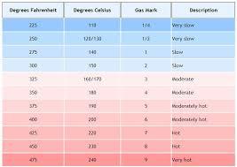 Gas Cooking Conversion Chart Oven Temperature Conversion Chart Celsius Fahrenheit Gas