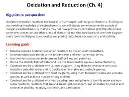 big picture perspective oxidation reduction reactions are  big picture perspective oxidation reduction reactions are integral to many aspects of inorganic