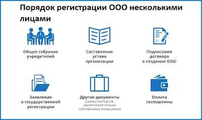 Курсовая работа создание и регистрация ооо Интересное в мире  курсовая работа создание и регистрация ооо пористая