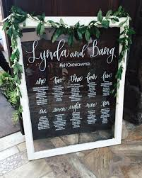 Pin By Michelle Wilson On Dream Wedding 3 Seating Plan