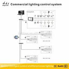 lighting contactor wiring diagram photocell images outdoor wiring diagram photocell commercial lighting control system