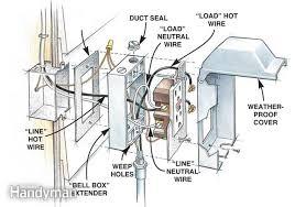install wall light facbooik com Wiring Diagram For Wall Lights install outdoor wall light neuro tic wiring diagram for wall light switch