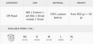 Aviator Size Chart Airoh 2 2 Aviator Helmet Size Guide Mxstore Help