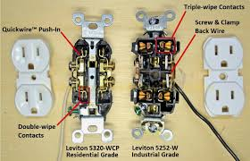how to wire an attic electrical outlet and light pleasing wiring a Electrical Outlet Diagram Wiring electrical outlets side wire versus back at wiring a duplex outlet kitchen split receptacle circuits electrical wall outlet wiring diagram