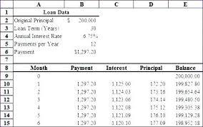 Excel Loan Payment Template Amortization Schedule Create Car