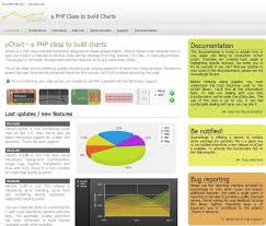 Php Gd Pie Chart Example Pchart Free Online Chart Program Page For Website Developer