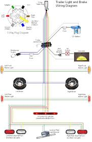 Trailer Light Hookup Wiring Diagram 286ca Calico Trailer Wiring Diagram For 7 Pin Connector