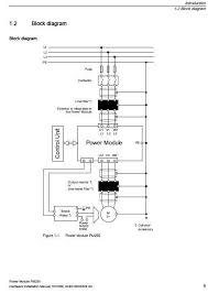 soft starter wiring diagram schneider soft image schneider electric motor starter wiring diagram wiring diagrams on soft starter wiring diagram schneider
