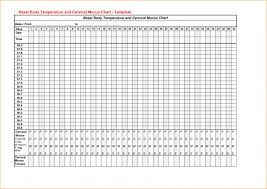 Free Printable Basal Body Temperature Chart 34 Explanatory Bbt Chart Free To Download And Use