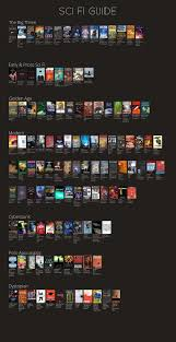 Sci Fi Chart Awesome Sci Fi Book Suggestions Chart Youre Welcome