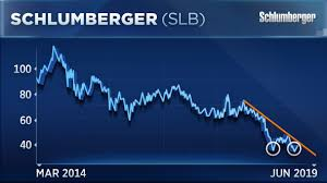 Slb Why This Investor Thinks Schlumberger Slb Shares