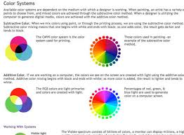 Color Contrast Combination Chart Perfect Colour Combinations For Your Presentation