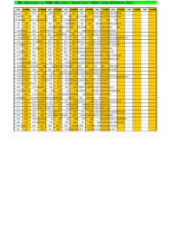 Right Dmc Thread Conversion Chart Download Gentle Arts