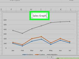 Excel Chart With 4 Variables 2 Easy Ways To Make A Line Graph In Microsoft Excel