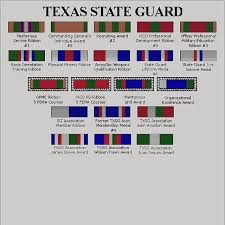 Texas Stare Guar National Guard Texas Education