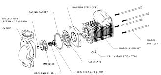 armstrong pump e flgd cast iron hp ph circulator armstrong fluid technology series e 2 exploded view