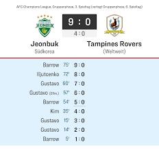 Viimeisimmät twiitit käyttäjältä uefa champions league (@championsleague). Vflosnabruck Twitter Search
