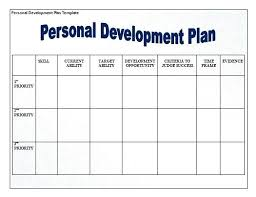 Personal Development Plan Template Word Employee Personal