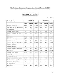 United Insurance Mediclaim Premium Chart True United India Family Floater Premium Chart 2019