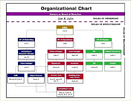 Company Structure Diagram Template Organizational Chart Templates Construction Company Structure