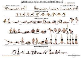 Yoga Chart Free Download The Ashtanga Intermediate Series Chart Free