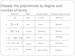 Classifying Polynomials By Degree And Number Of Terms Chart How Do You Write A Polynomial In Standard Form Then