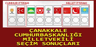 Çanakkale Seçim Sonuçları Partilerin Oy Oranı 24 Haziran 2018 İl İl Seçim  Sonuçları - My Memur