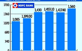 Hdfc Bank Q2 Net Rises 30 On Strong Retail Biz The Hindu