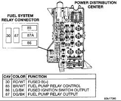 dodge durango fuse box all image wiring diagram Dodge Nitro Fuse Diagram ford trailer plug wiring diagram as well wiper wiring diagram besides 2008 dodge avenger belt routing 2008 dodge nitro fuse diagram