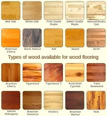 kinds of wood for furniture. Types Of Wood For Furniture Photo 3 6 Best Ideas About On . Kinds O