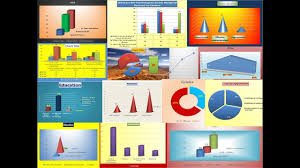 How Many Types Of Chart In Excel How To Make Different Type Of Charts In Excel Ms Word Ms Office