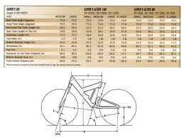 Cannondale Trail 5 Size Chart Cannondale Mountain Bike Frame Size Chart Oceanfur23 Com