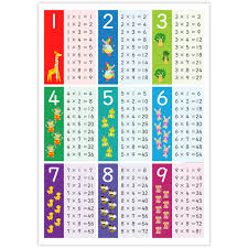 Multiplication Table 1 9 Learn Educational Paper Craft