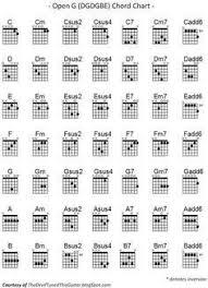 Pin On Guitar Chord Chart