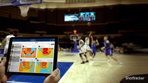 Basketball Tracker Shottracker Nets 10 4 Million In Series A Funding