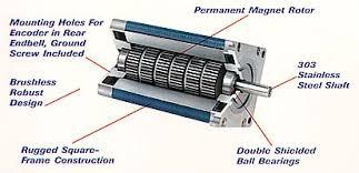 step motors Slo Syn Stepper Motor Wiring Diagram Slo Syn Stepper Motor Wiring Diagram #52 superior electric slo-syn stepper motor wiring diagram