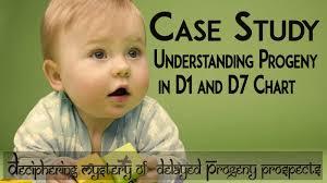 Saptamsa Chart Decoding Saptamsa Chart D7 Case Study Mystery Of
