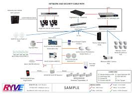 pre wired alarm system diagram in house wiring diagrams konsult pre wired alarm system diagram in house wiring diagrams lol pre wire ryve audio visual pre