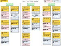 86 Best Visiting Teaching Rs Images Visiting Teaching