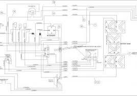1989 club car golf cart wiring diagram 1989 club car ds wiring 1989 club car golf cart wiring diagram club car power drive 2 schematic diy enthusiasts wiring diagrams •