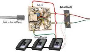 similiar hooking up a new phone jack keywords phone wiring diagram 6 wire phone jack wiring leviton phone jack