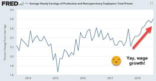 Department Of Labor Salary Chart Real Wage Growth Is Actually Falling